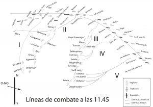 5 lineas de combate en Trafalgar